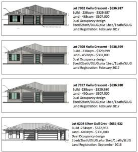 Ridges Estate,Peregian Springs Property Finance Invest